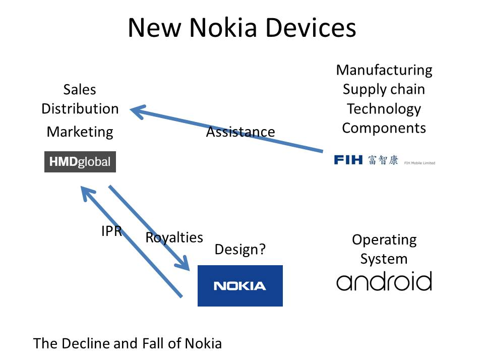 New Nokia Devices